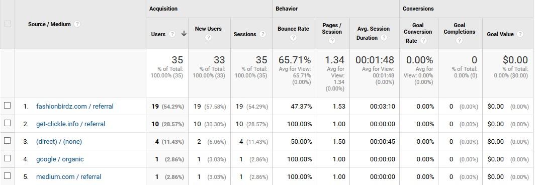 google_analytics_source_traffic
