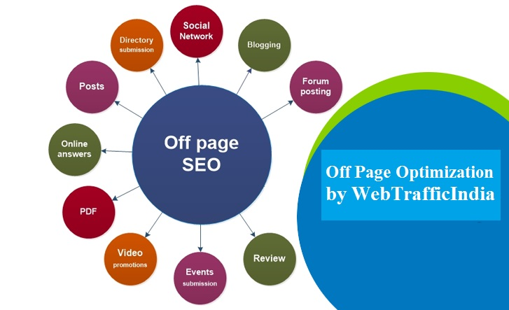 off_page_optimization_tutorial